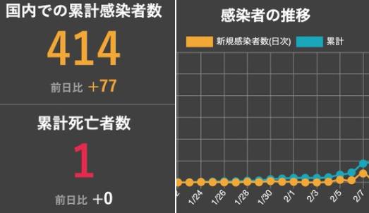 https://newsdigest.jp/