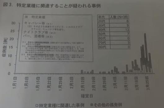 東京都発表資料